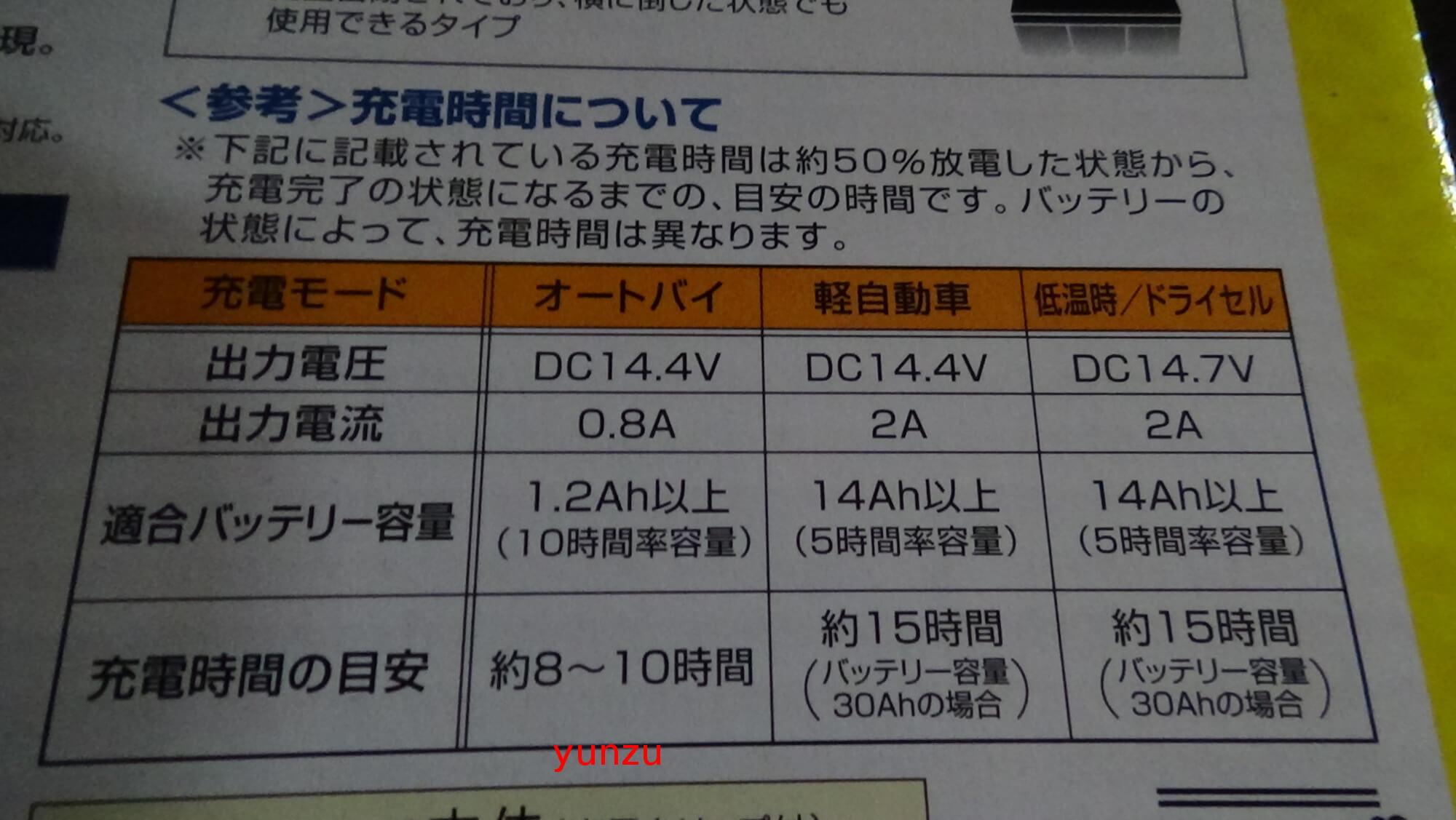 大橋産業バッテリーチャージャー性能