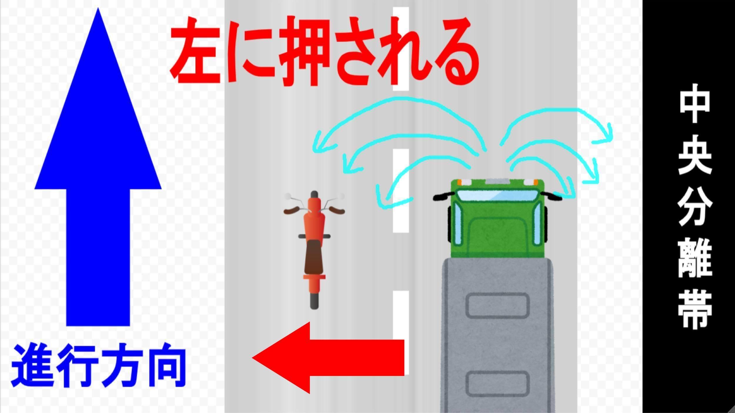 大型車の風圧 追い越されるとき1