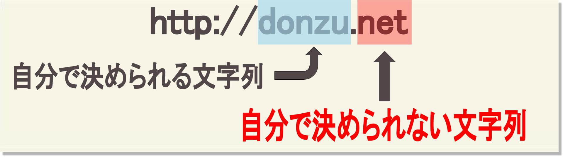 ページ(URL)ドメインの図解