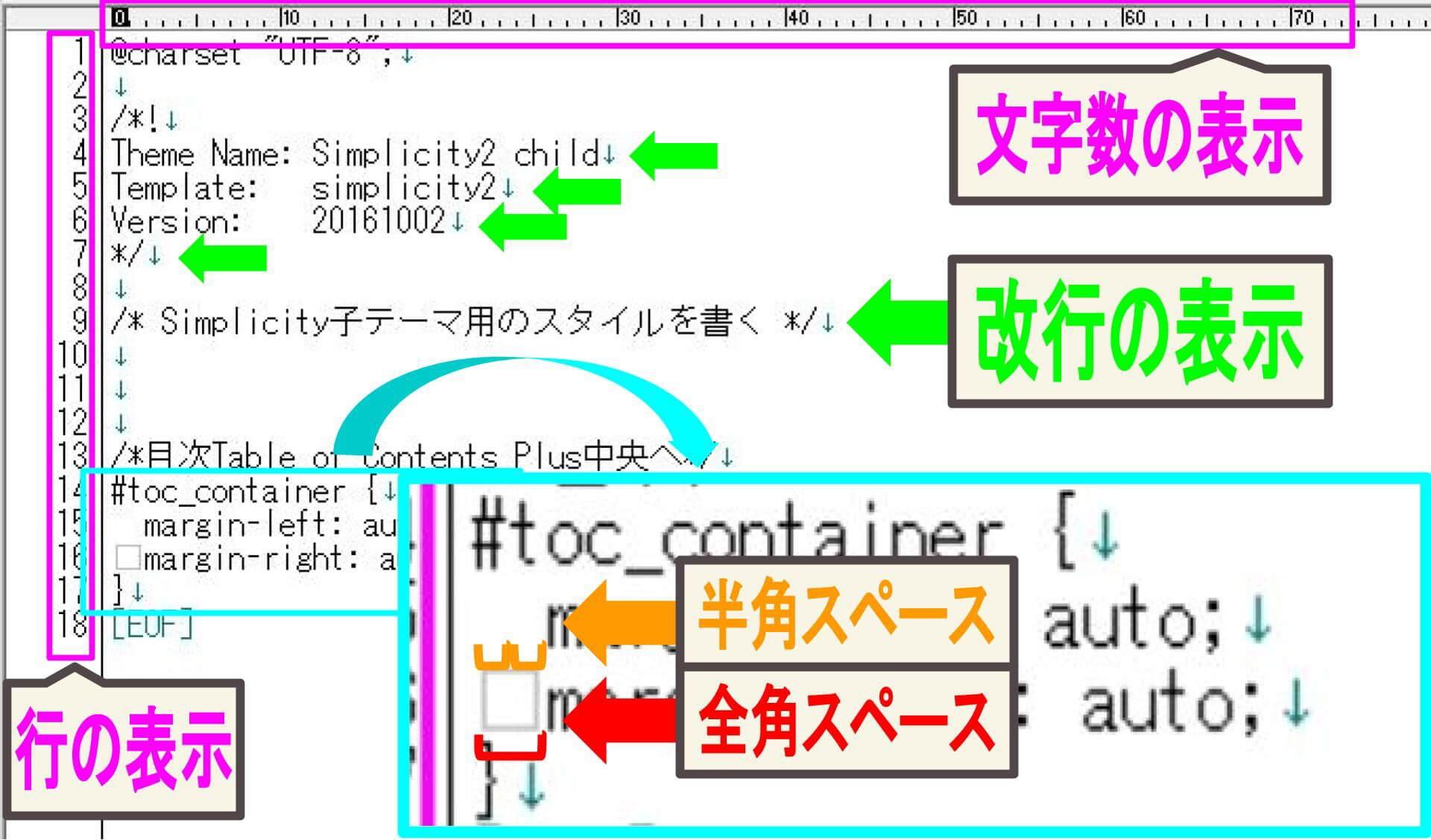 TeraPad CSS記述の注意点