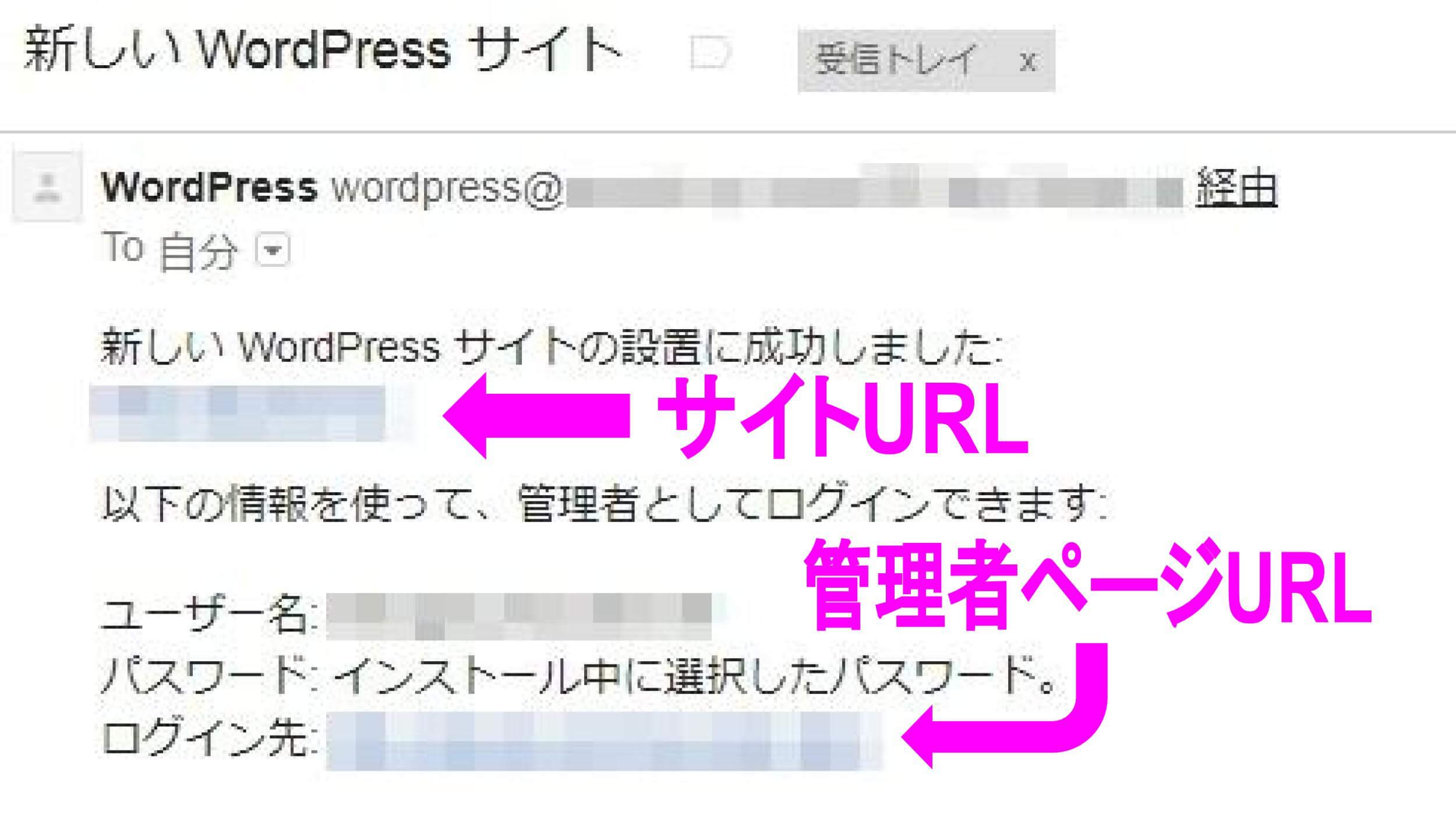 WordPress サイト設置完了メール