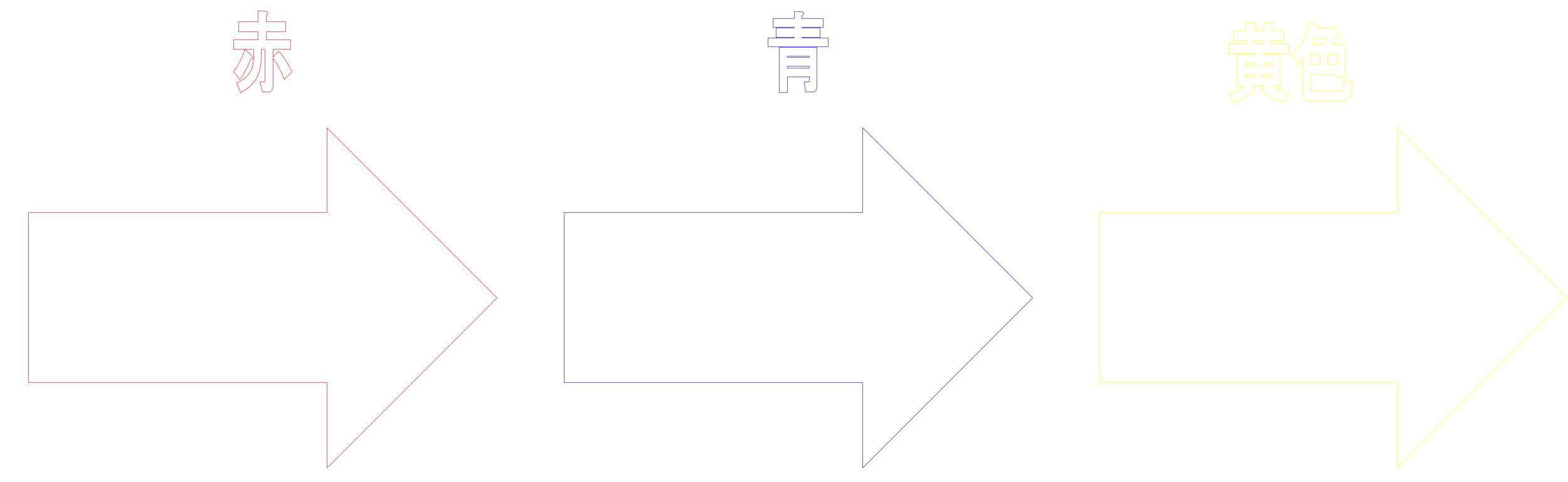 矢印の描き方 枠線の色パターン