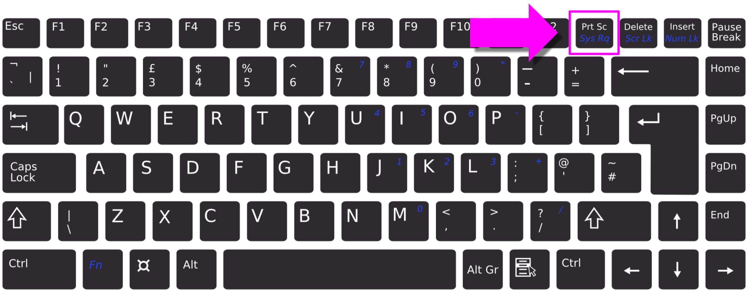 キーボード「Print Screen」の位置